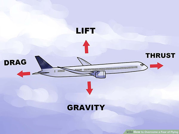 fear of flying learn more about how air planes work